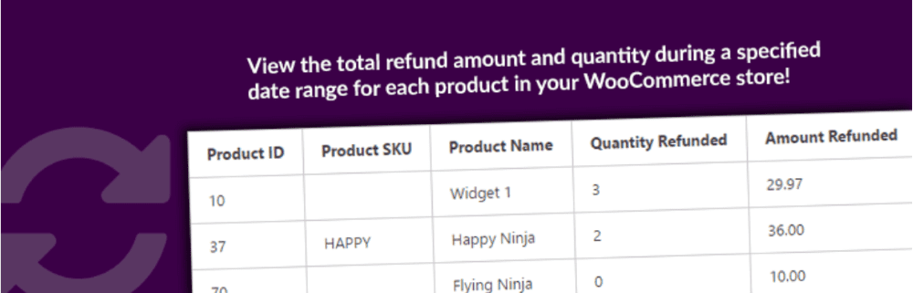 Refund Reports for WooCommerce